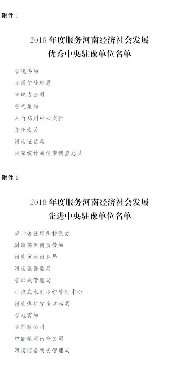 河南省人民政府关于表彰2018年度服务河南经济社会发展优秀和先进中央驻豫单位的通报