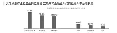 《2019年应届生求职趋势报告》发布,近六成本地高校毕业生留郑州发展