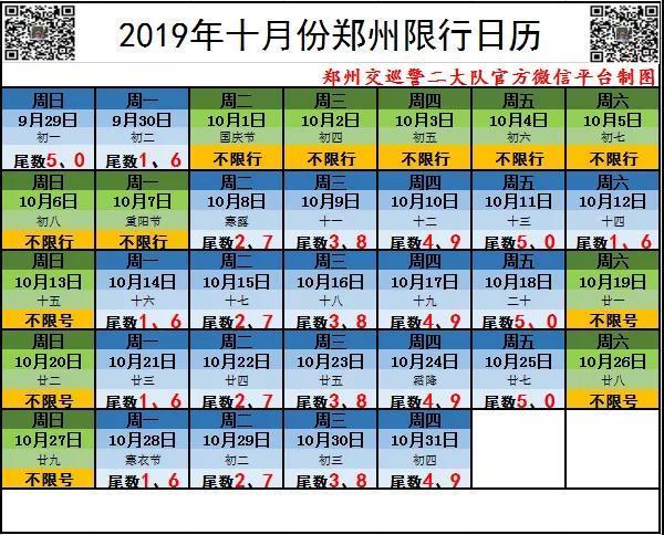 注意!本周日郑州限行5和0,附十月份限行日历