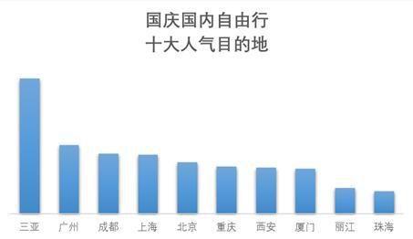 """国庆前多地景区门票宣布降价 """"十一""""你去哪打卡?"""